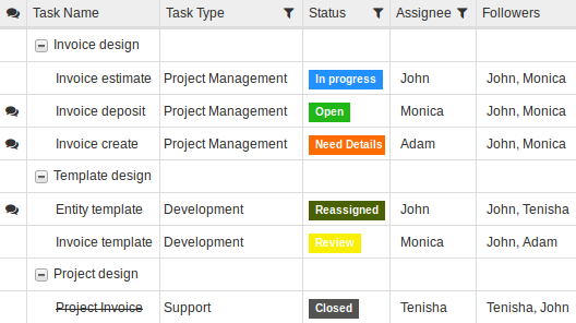 Spend less time on Project Management